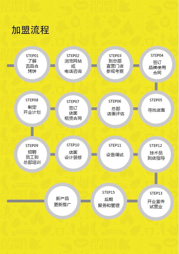 品牌招商手册(竖版)9-01.jpg